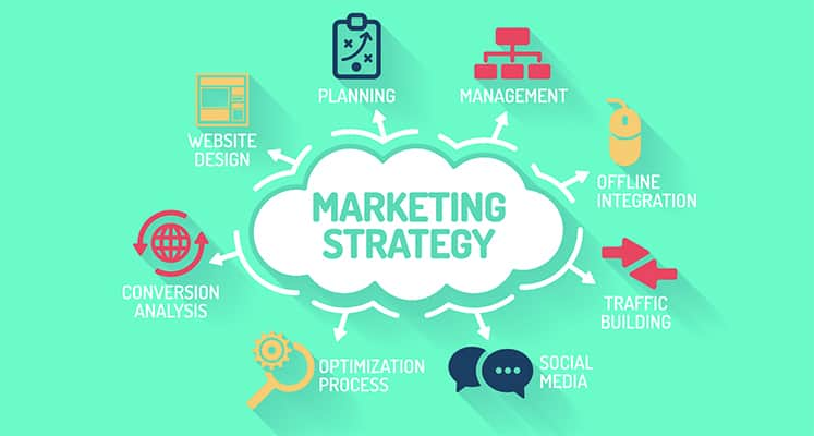 How Can Real-Time Data Change Your Marketing Strategy?