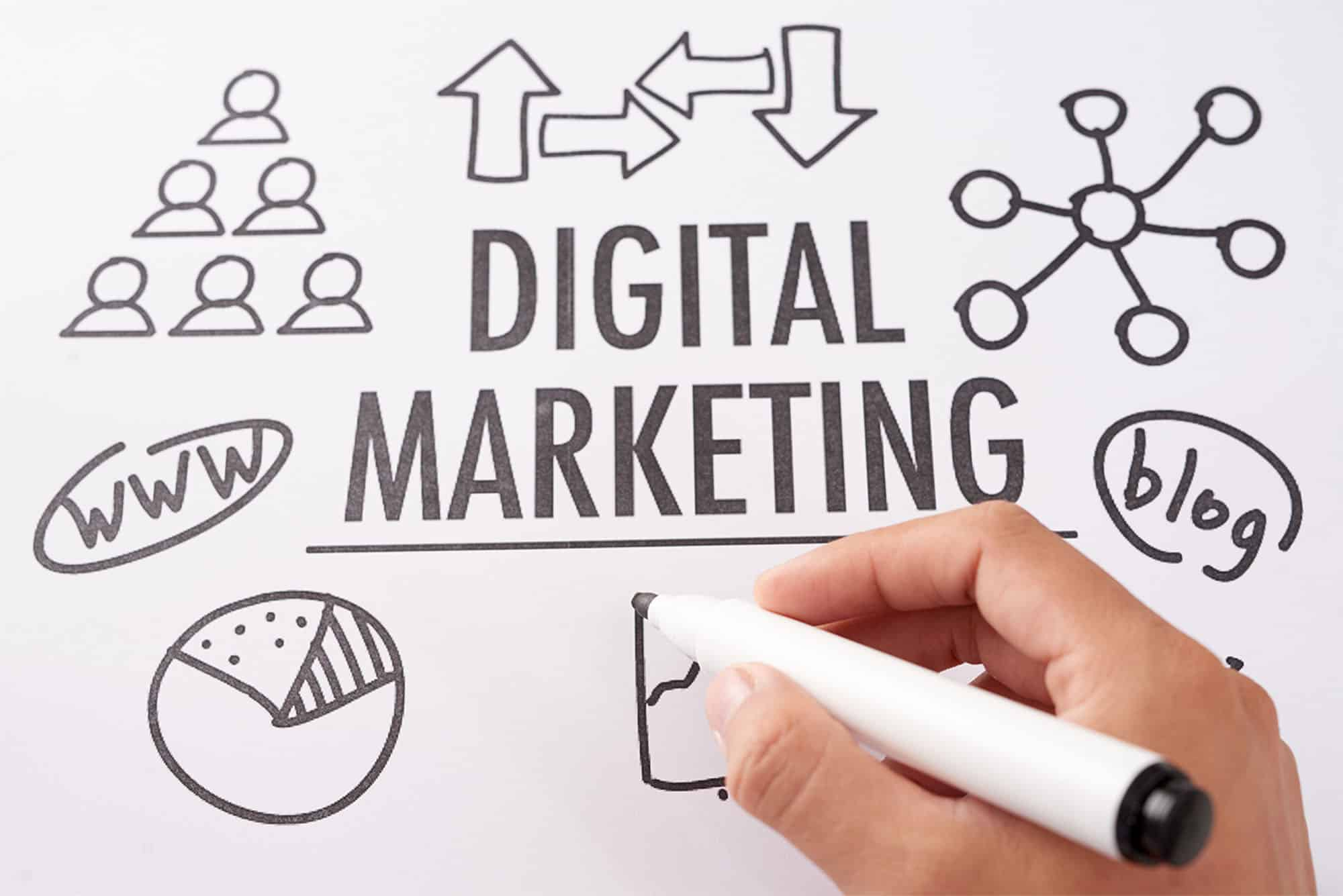 THE 2020 DIGITAL MARKETING GUIDE
